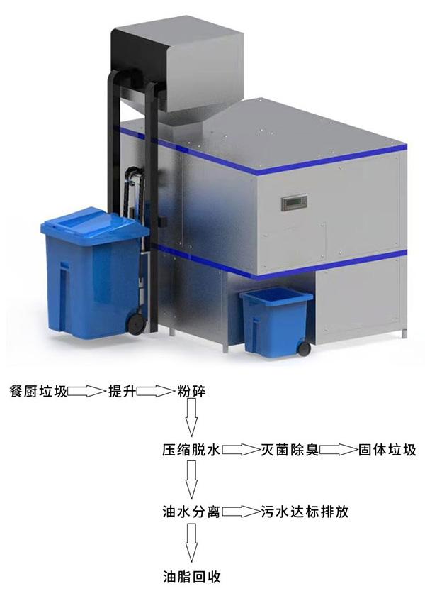5吨智能化餐厨垃圾处理设备一体机齐全