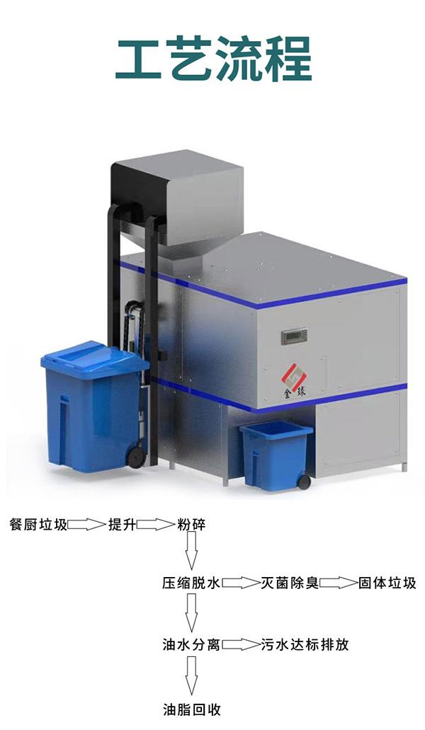 小型全自动厨余垃圾脱水机结构
